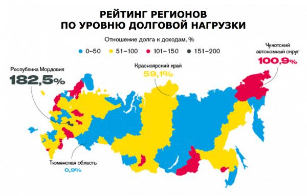 Долговая нагрузка регионов России