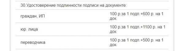 Фрагмент прайс-листа московского нотариуса
