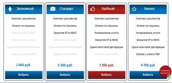 Расценки посредников на ликвидацию ИП в Москве