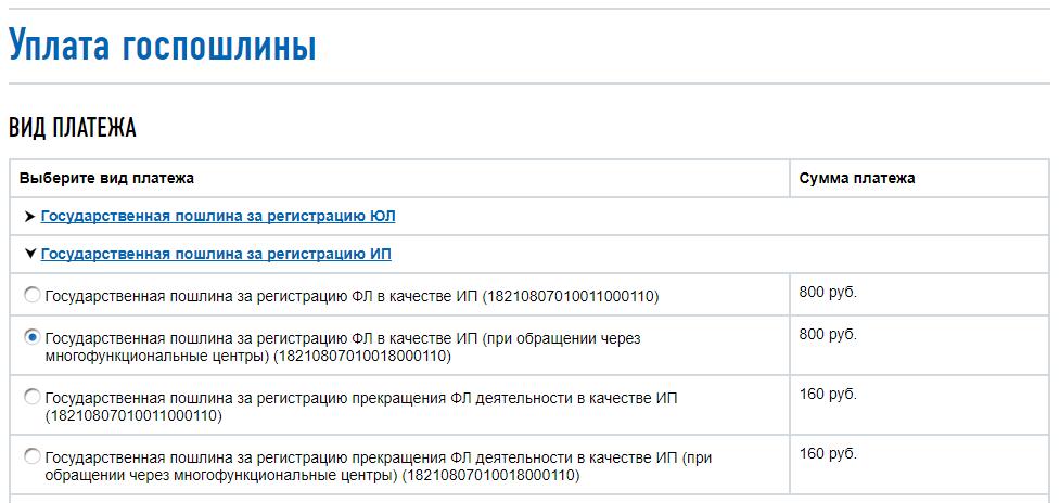 Сколько действительна госпошлина за регистрацию ип бухгалтерия предприятия редакция 2.0