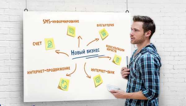 Начинающий бизнесмен изучает список услуг, предоставляемых банком