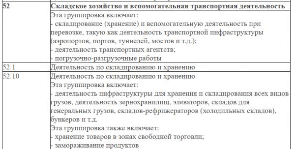 Классификатор ОК 029–2014 — пункт 52 раздела H