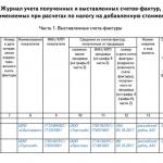 Журнал учёта с/фактур