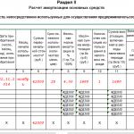 Таблица 2–1