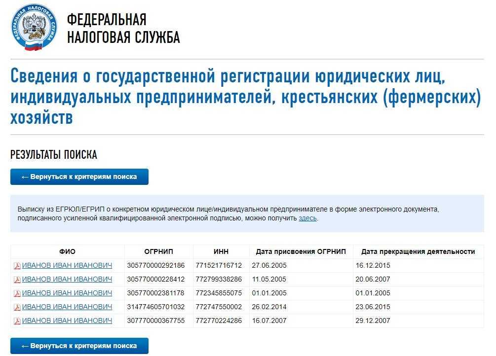 Узнать регистрацию ип по названию как заполнить в декларации ндфл 3 социальные вычеты