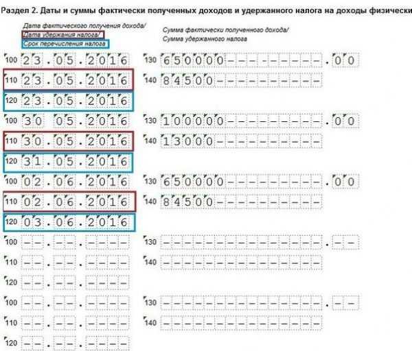 Образец заполнения дат и сумм НДФЛ