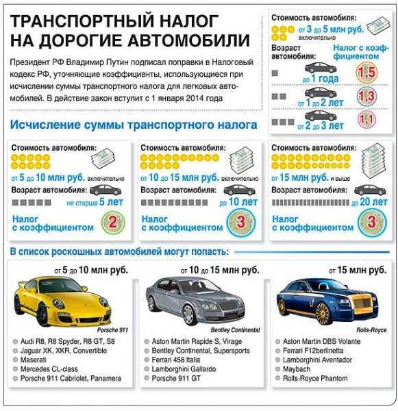 Транспортный налог на машины от 3-х млн руб