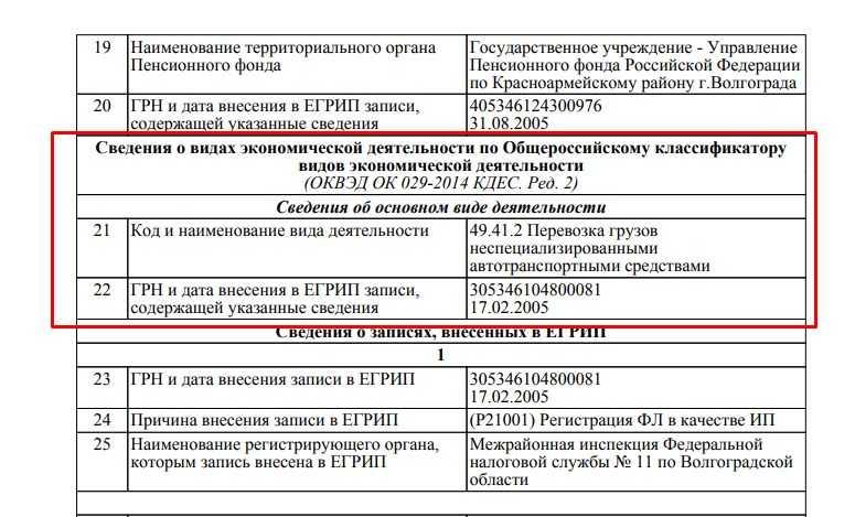 Оквэд регистрация граждан гражданин россии без регистрации ответственность