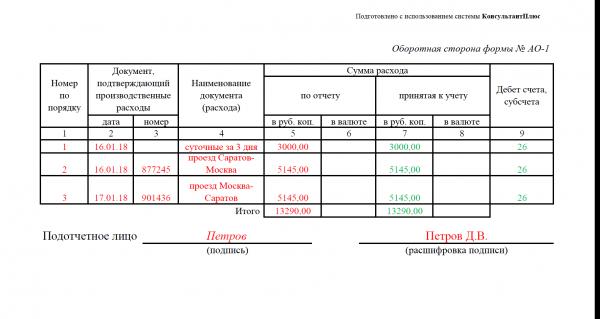 Авансовый отчёт (оборотная сторона)
