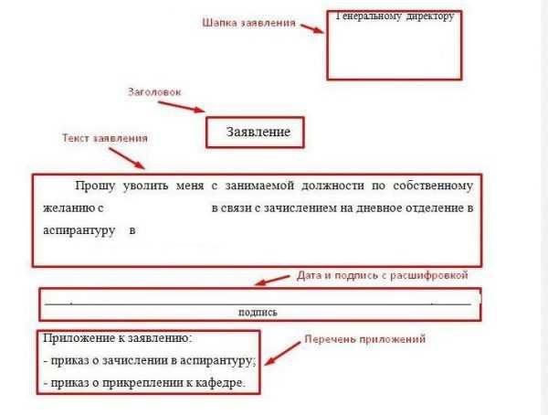 Пример заявления об уходе с подтверждающими документами