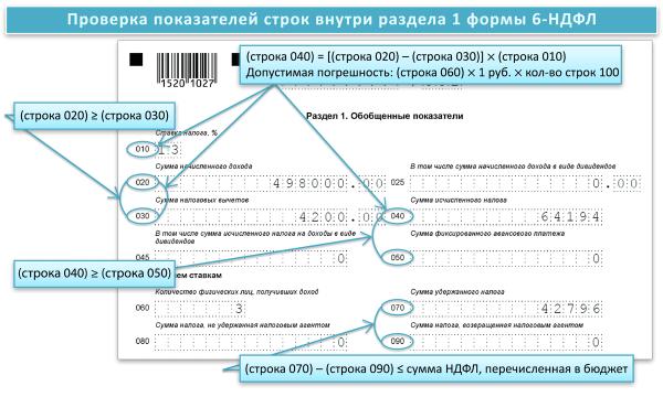 6-НДФЛ, раздел 1