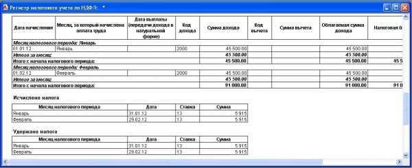 Регистр налогового учёта
