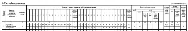 Первоначальная запись в табеле о прогуле