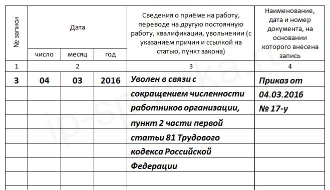 Обязательный минимальный платеж по кредитной карте Сбербанка