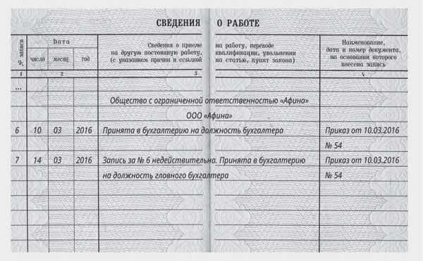 Пример исправления записи в трудовой книжке сведений о работе