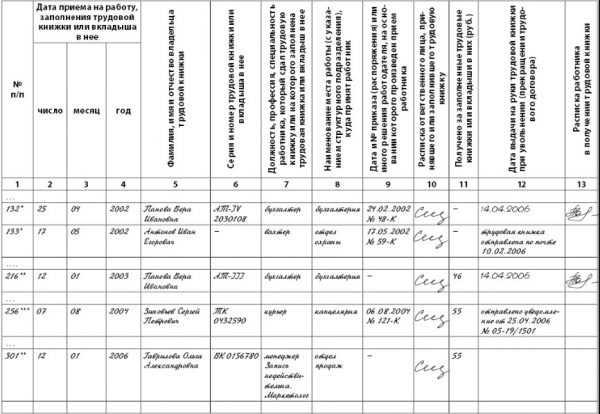 Пример заполнения журнала учёта движения трудовых книжек