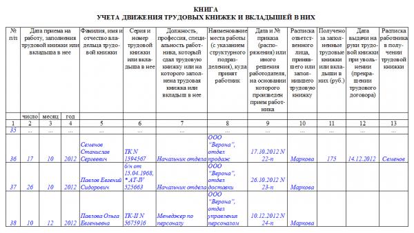 Образец заполнения Книги учёта трудовых книжек