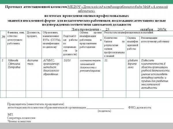 Протокол аттестационной комисии (образец)