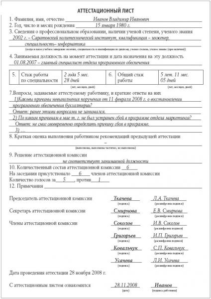 Аттестационный лист (несоответствие)