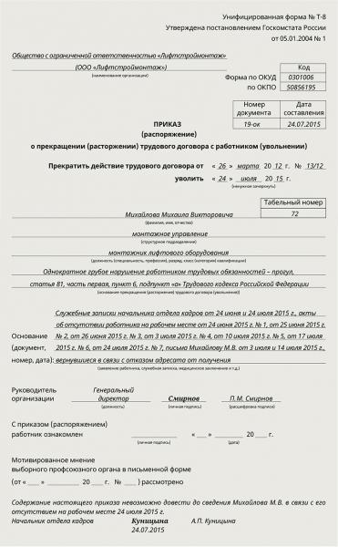 Образец оформления приказа о расторжении договора по статье «прогул»