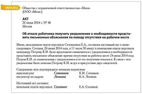 Акт об отказе работника получить уведомление о необходимости дать письменные объяснения (пример)