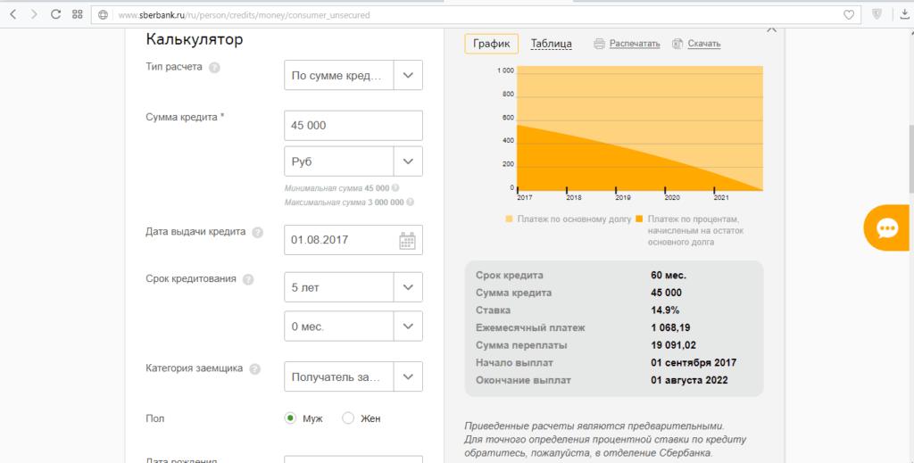 кредит на нужды сбербанк калькулятор выгодные займы в актюбинске