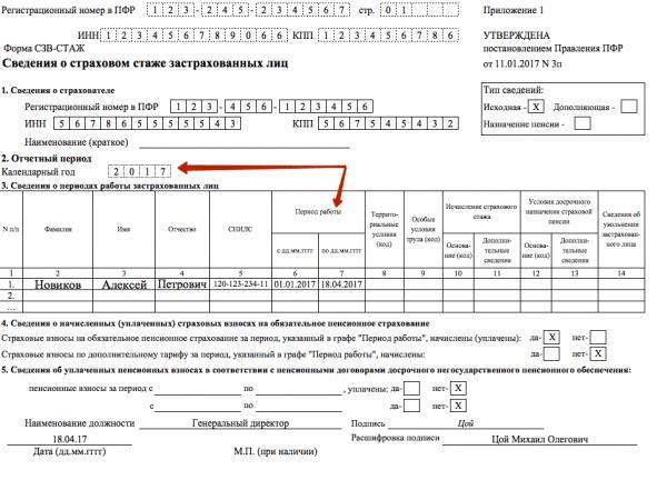 Образец заполнения формы СЗВ-стаж