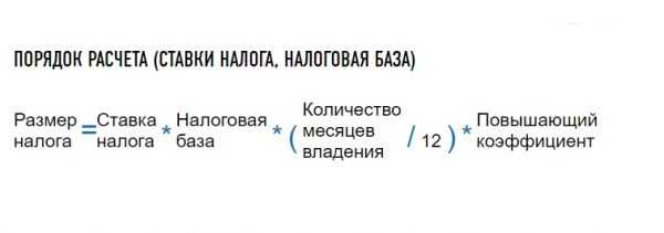 Формула расчёта транспортного налога, указанная на сайте ФНС