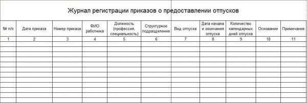 Журнал регистрации приказов об отпуске