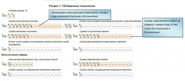 Раздел 1 декларации 6-НДФЛ