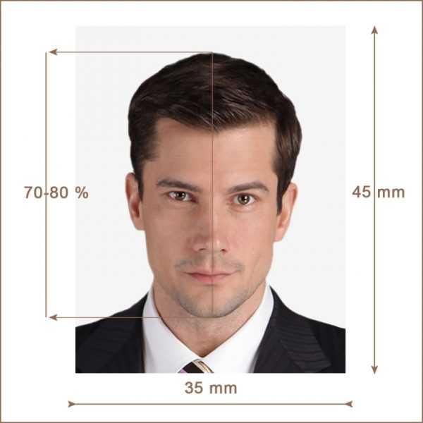 Фото на австрийский паспорт