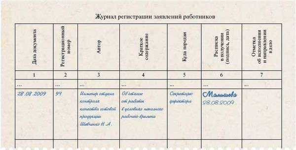 Страница журнала регистрации заявлений работников
