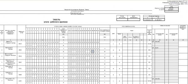 Форма Т-12 табеля (образец)