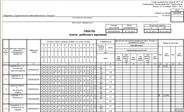 Форма Т-13 табеля (образец)