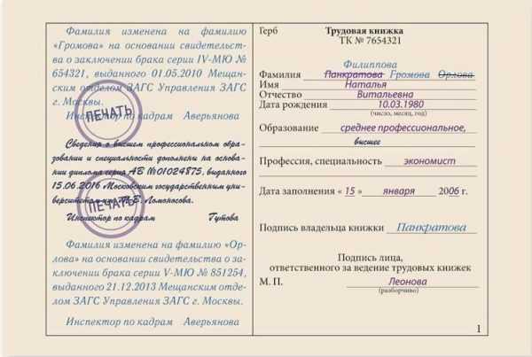 Титульный лист, коррективы в трёх фамилиях (пример)