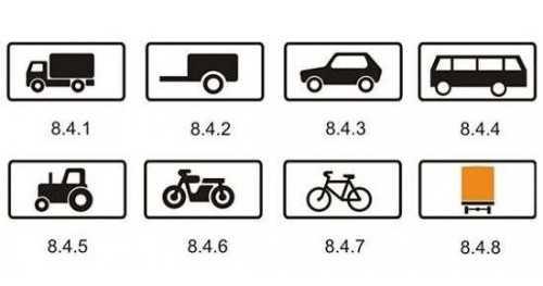 Знаки «Виды транспорта»