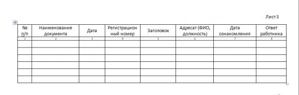 Лист №3 регистра учёта уведомлений (шаблон)