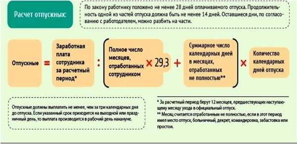 Расчёт отпускных (формула)