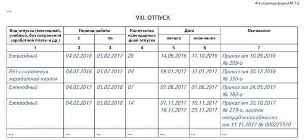 Пример записей об отпуске в карточке Т-2