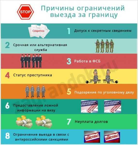 Причины ограничения выезда за границу для россиян