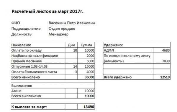 Образец расчётного листа по зарплате