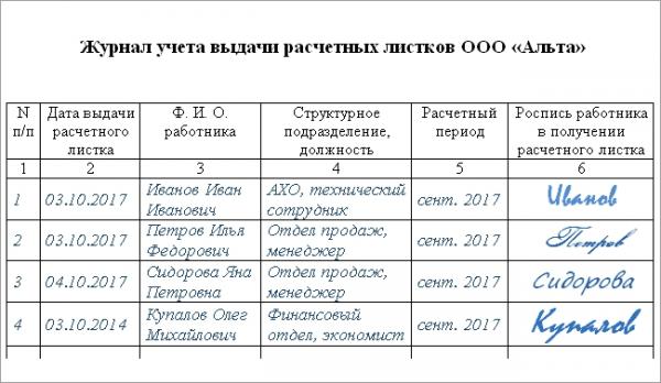 Образец журнала учёта выдачи расчётных листов по зарплате