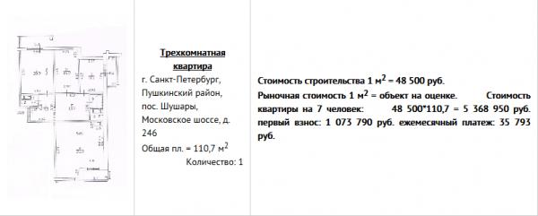 Скриншот предложения квартиры по программе для бюджетников