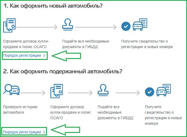 poryadok_registracii